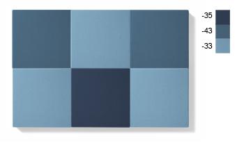 SMALL - blå kombination, 1,5 kvadratmeter