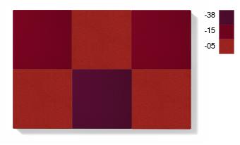 SMALL - röd kombination, 1,5 kvadratmeter